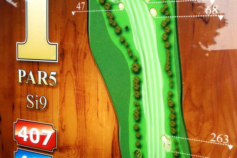 Golf Teebox Sign